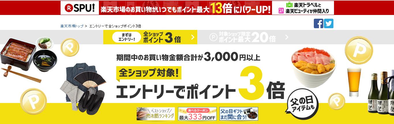 Rakuten優惠碼2018【日本Rakuten】父親節積分3倍