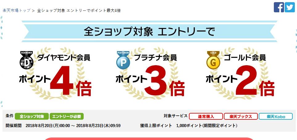 Rakuten優惠碼2018【日本Rakuten】超積分返還祭